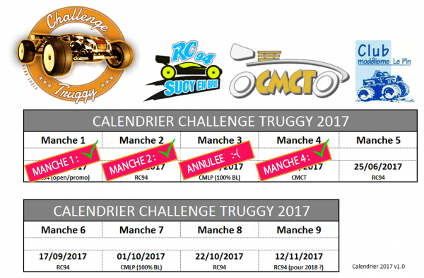 Calendrier du Challenge Truggy 2017